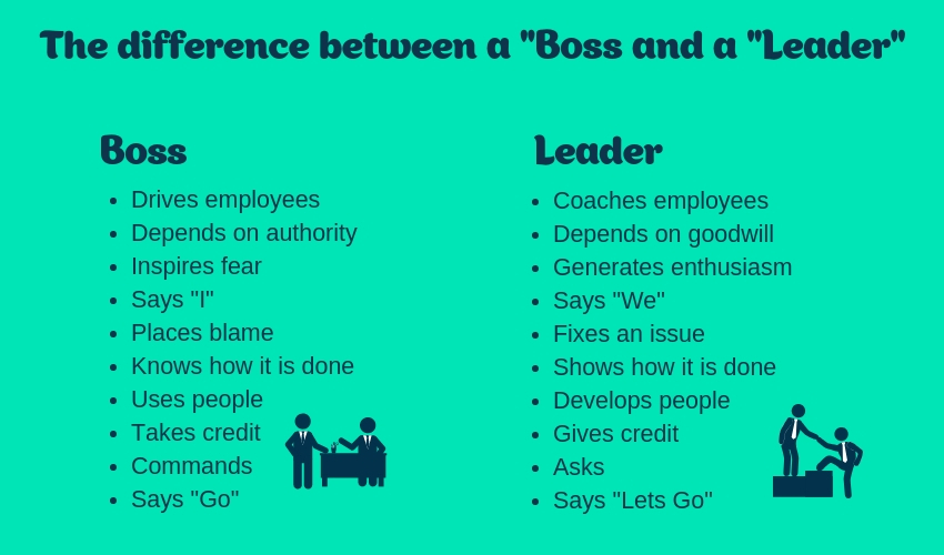 Boss vs Leader Examples